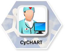 Chart-cy